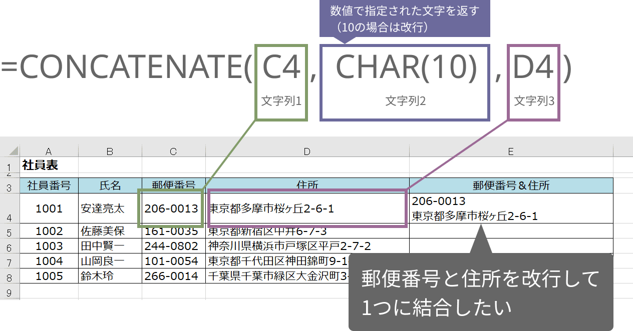 CONCATENATE関数で改行しながら連結