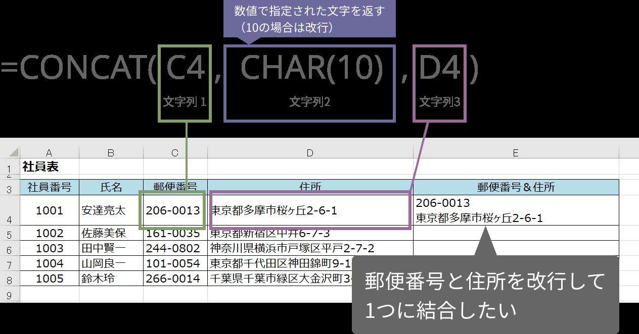 CONCAT関数で改行しながら連結