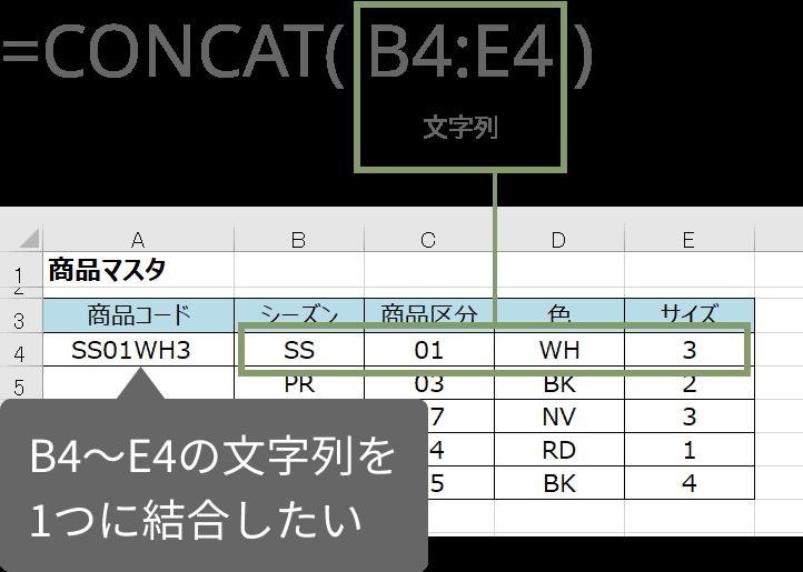 CONCAT関数の使い方