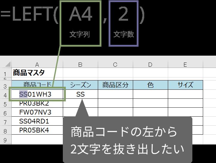 LEFT関数の使い方