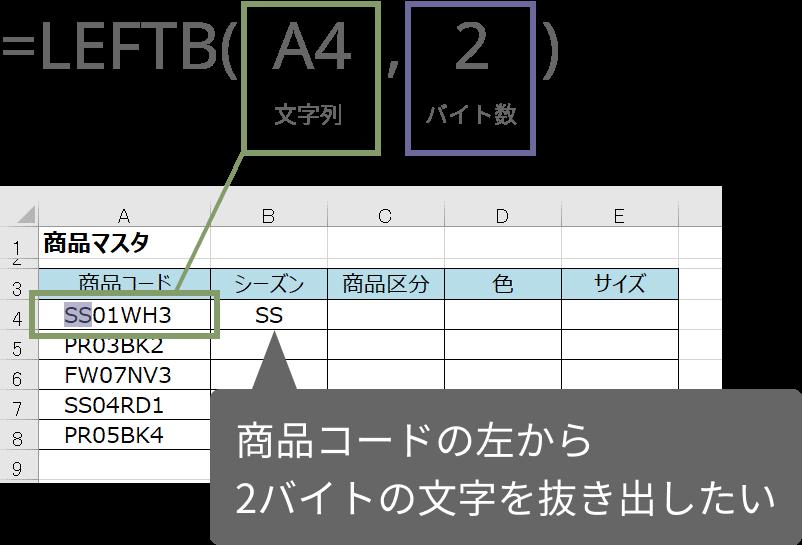 LEFTB関数