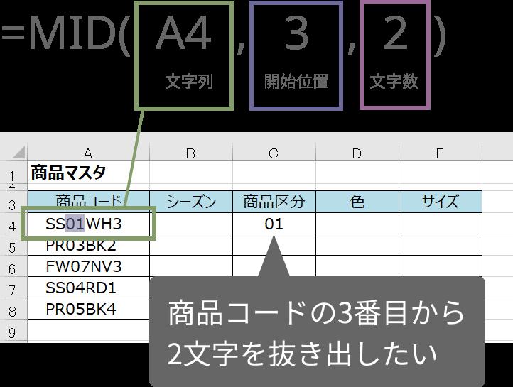 MID関数の使い方