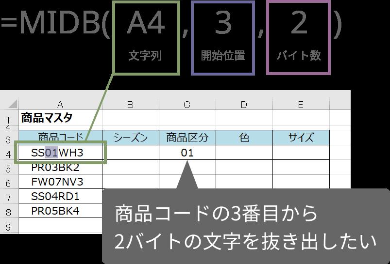 MIDB関数の使い方