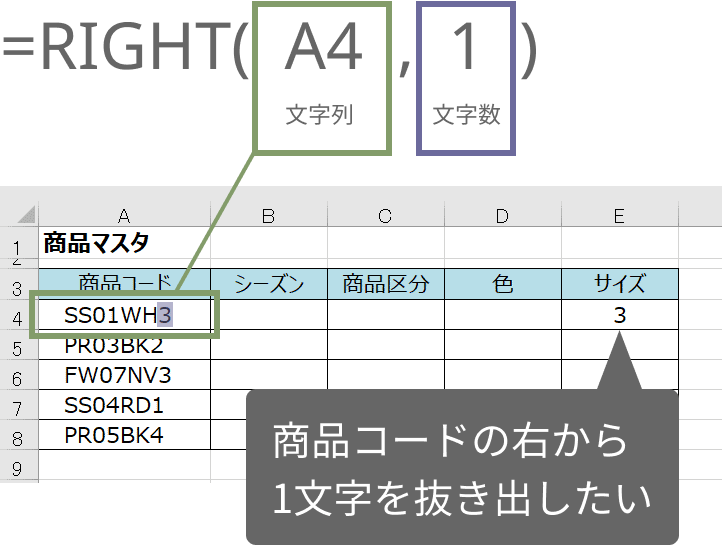 RIGHT関数
