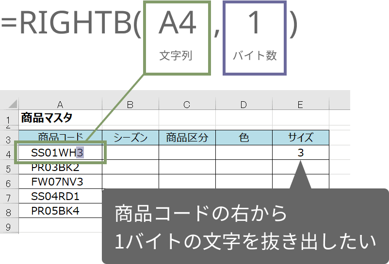 RIGHTB関数