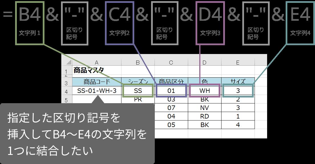 TEXTJOIN関数の代替案