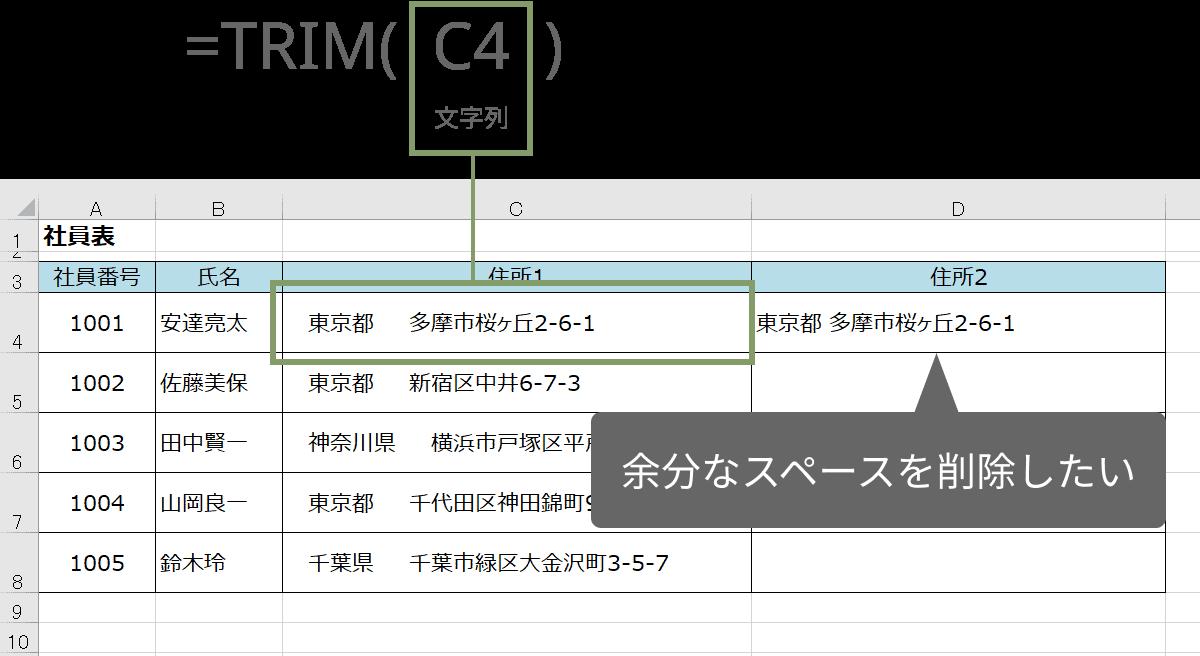 TRIM関数の使い方
