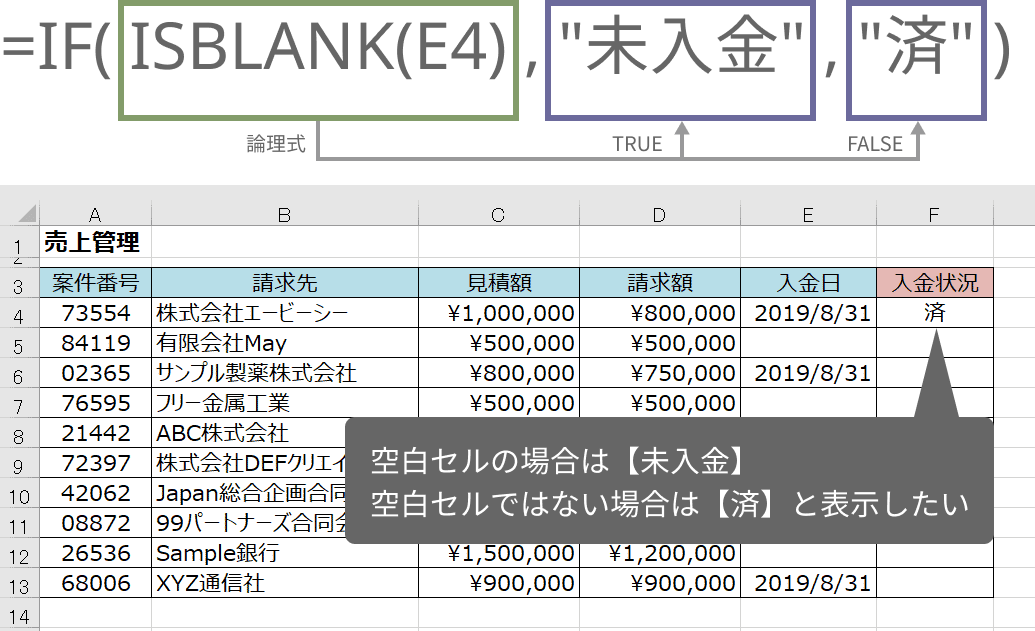 IF関数とISBLANK関数のネスト
