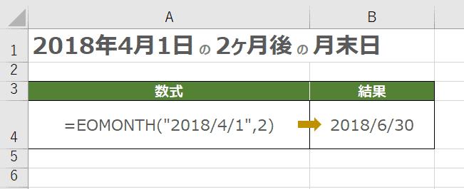 EOMONTH関数で来月の日付
