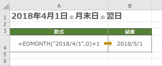 EOMONTH関数で月初の日付