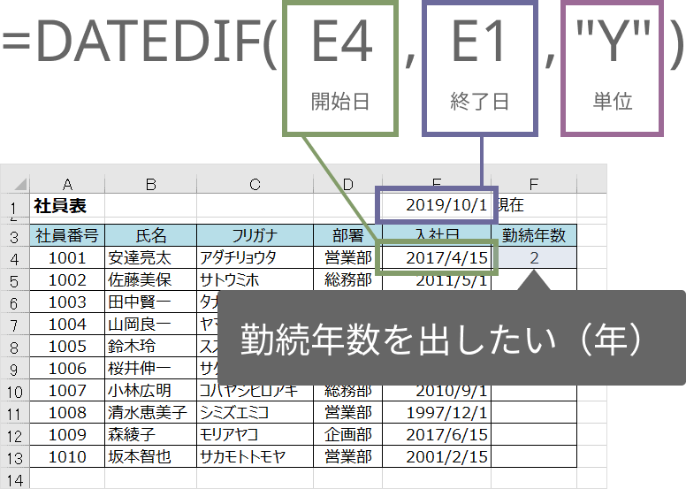EXCELのDATEDIF関数の使い方
