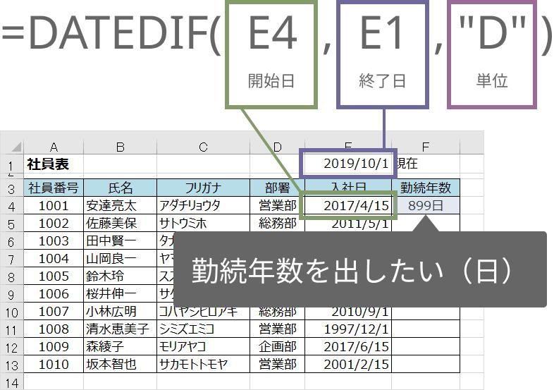DATEDIF関数で日数を出す