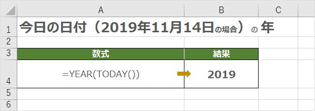 YEAR関数(TODAY関数を一緒に使う)