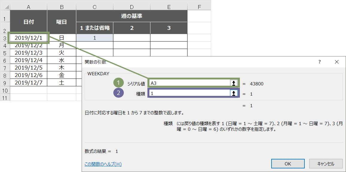 WEEKDAY関数の使い方(ダイアログボックス)